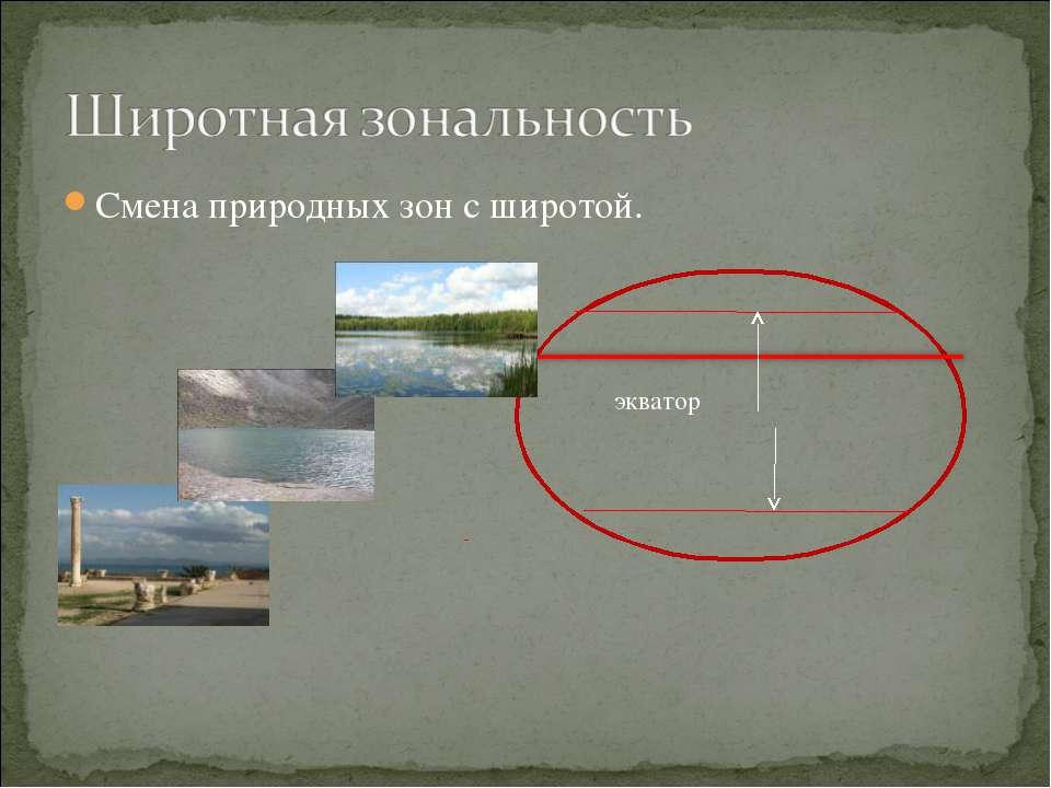 Смена природных зон с широтой. экватор