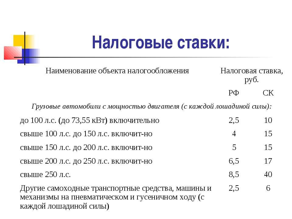 Налоговые ставки: