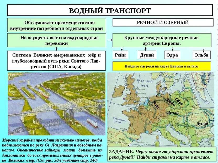 транспортная система россии характеристика коротко для кухни