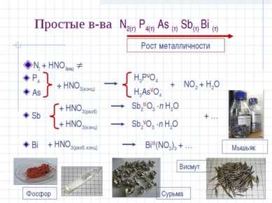 Простые в-ва N2(г) P4(т) As (т) Sb(т) Bi (т) N2 + HNO3(конц) P4 As + HNO3(кон...