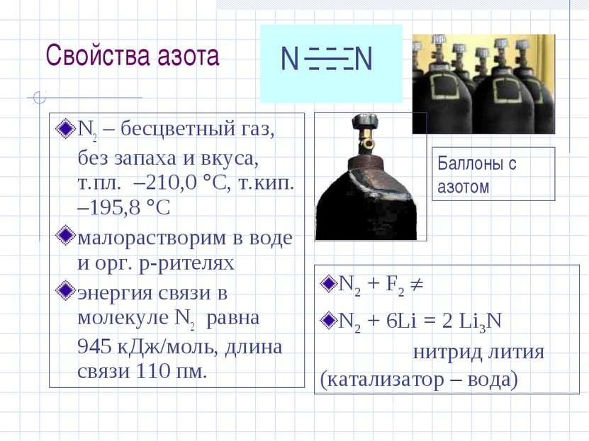 Свойства азота N2 – бесцветный газ, без запаха и вкуса, т.пл. –210,0 С, т.кип...