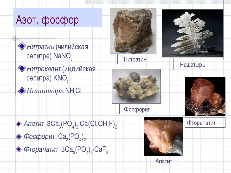 Нитратин (чилийская селитра) NaNO3 Нитрокалит (индийская селитра) KNO3 Нашаты...