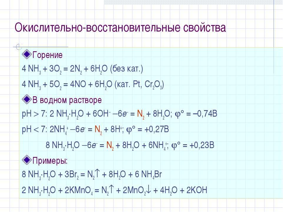 Окислительно-восстановительные свойства Горение 4 NH3 + 3O2 = 2N2 + 6H2O (без...