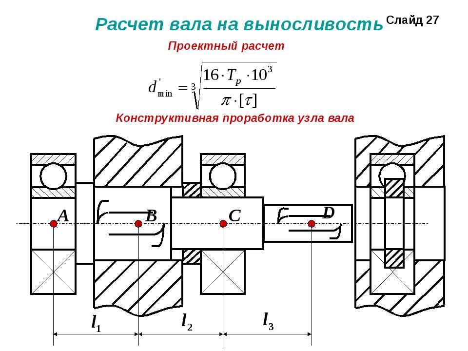 Расчет вала на выносливость Проектный расчет Конструктивная проработка узла в...