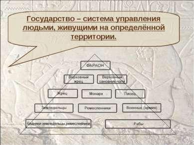 Государство – система управления людьми, живущими на определённой территории.