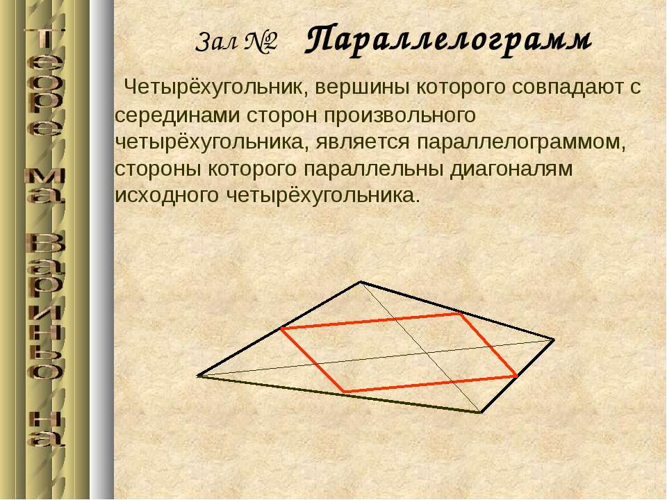 Зал №2 Параллелограмм Четырёхугольник, вершины которого совпадают с серединам...