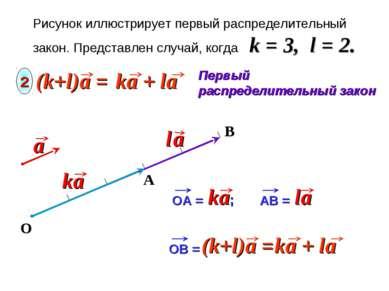 B Рисунок иллюстрирует первый распределительный закон. Представлен случай, ко...