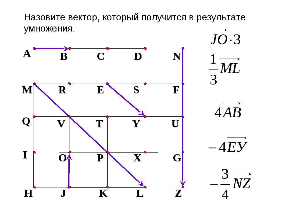 A B C D N M R E S F H J K L Z Q V T Y U Назовите вектор, который получится в ...