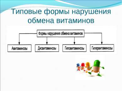 Типовые формы нарушения обмена витаминов
