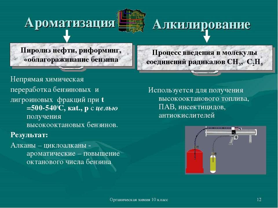 Органическая химия 10 класс * Ароматизация Непрямая химическая переработка бе...