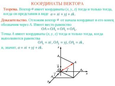 КООРДИНАТЫ ВЕКТОРА Теорема. Вектор имеет координаты (x, y, z) тогда и только ...