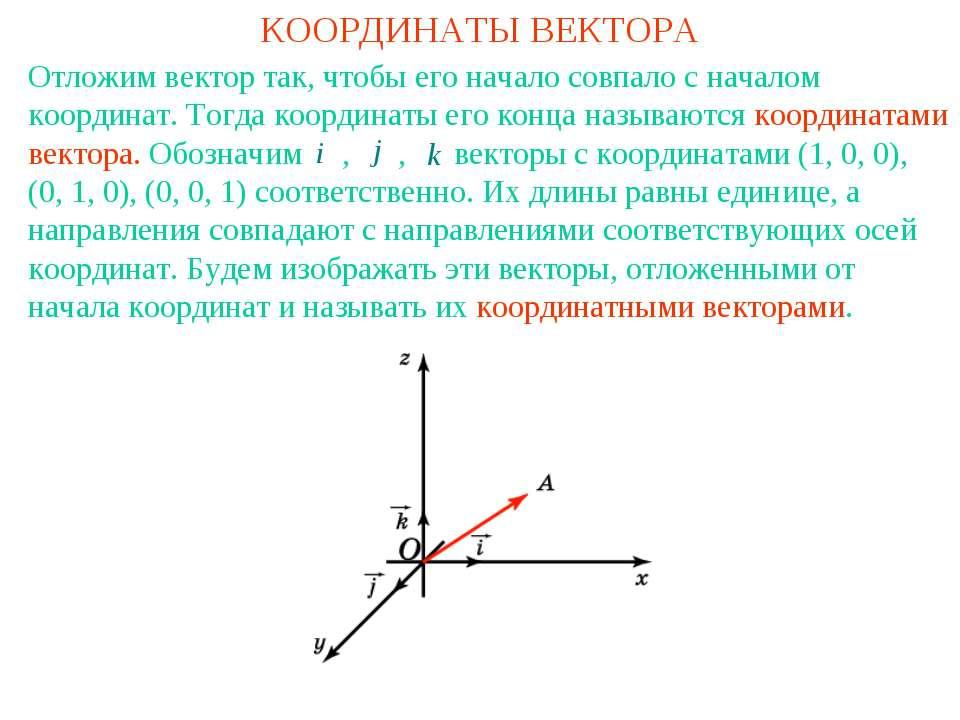КООРДИНАТЫ ВЕКТОРА Отложим вектор так, чтобы его начало совпало с началом коо...