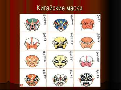 Китайские маски