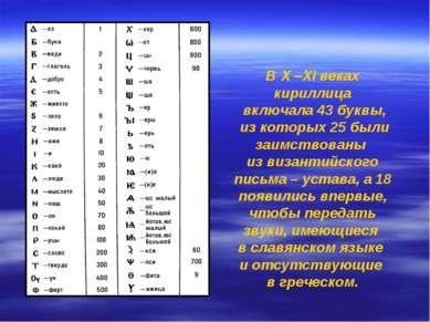 В X –XI веках кириллица включала 43 буквы, из которых 25 были заимствованы из...