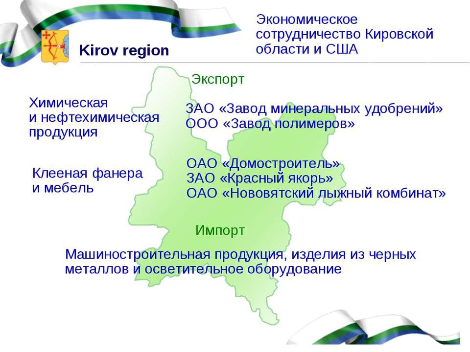Экономическое сотрудничество Кировской области и США Импорт ЗАО «Завод минера...