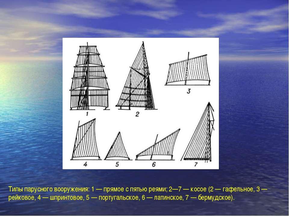 Типы парусного вооружения: 1 — прямое с пятью реями; 2—7 — косое (2 — гафельн...