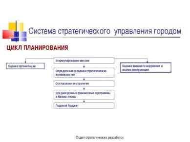 Отдел стратегических разработок Система стратегического управления городом ЦИ...