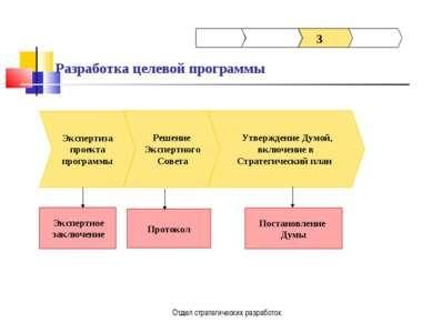 Отдел стратегических разработок Утверждение Думой, включение в Стратегический...