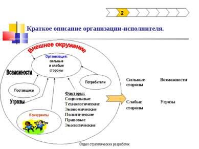 Отдел стратегических разработок Факторы: Социальные Технологические Экономиче...