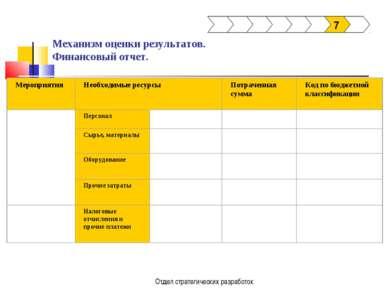 Отдел стратегических разработок Механизм оценки результатов. Финансовый отчет...