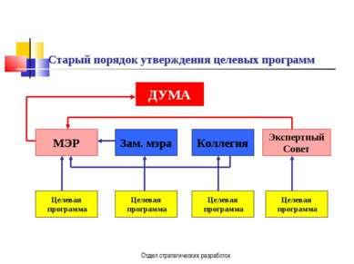 Отдел стратегических разработок Старый порядок утверждения целевых программ Д...