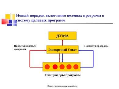 Отдел стратегических разработок Новый порядок включения целевых программ в си...