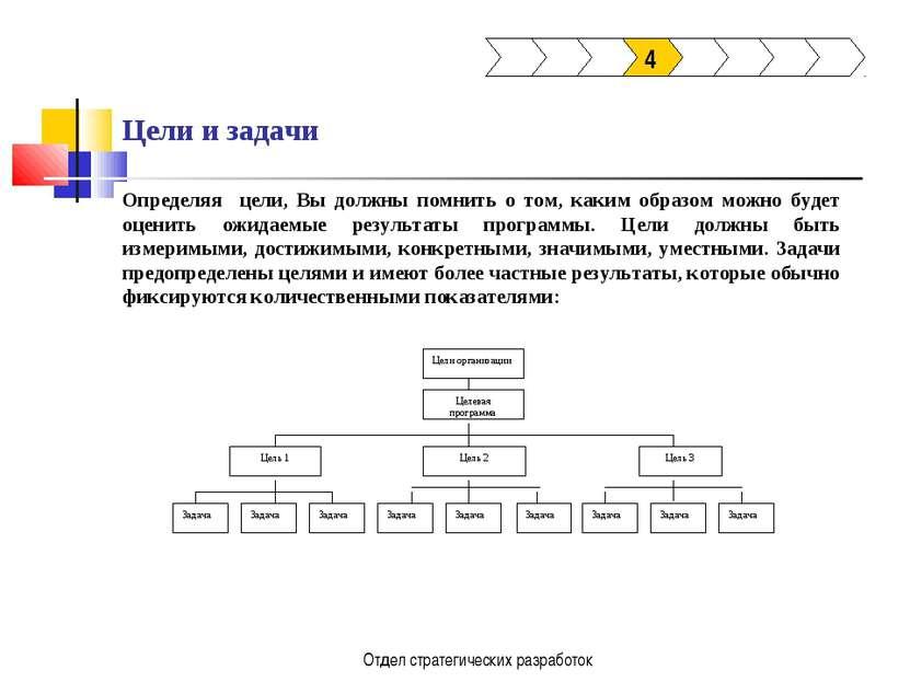 Отдел стратегических разработок Цели и задачи 4 Определяя цели, Вы должны пом...