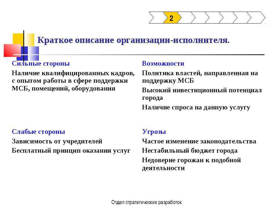 Отдел стратегических разработок Краткое описание организации-исполнителя. 2 С...