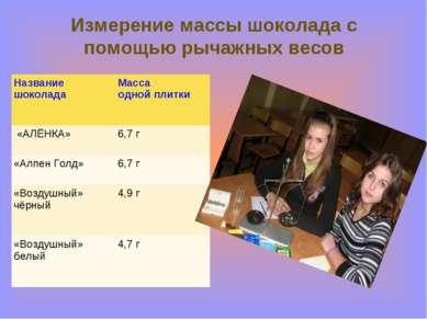 Измерение массы шоколада с помощью рычажных весов Название шоколада Масса одн...
