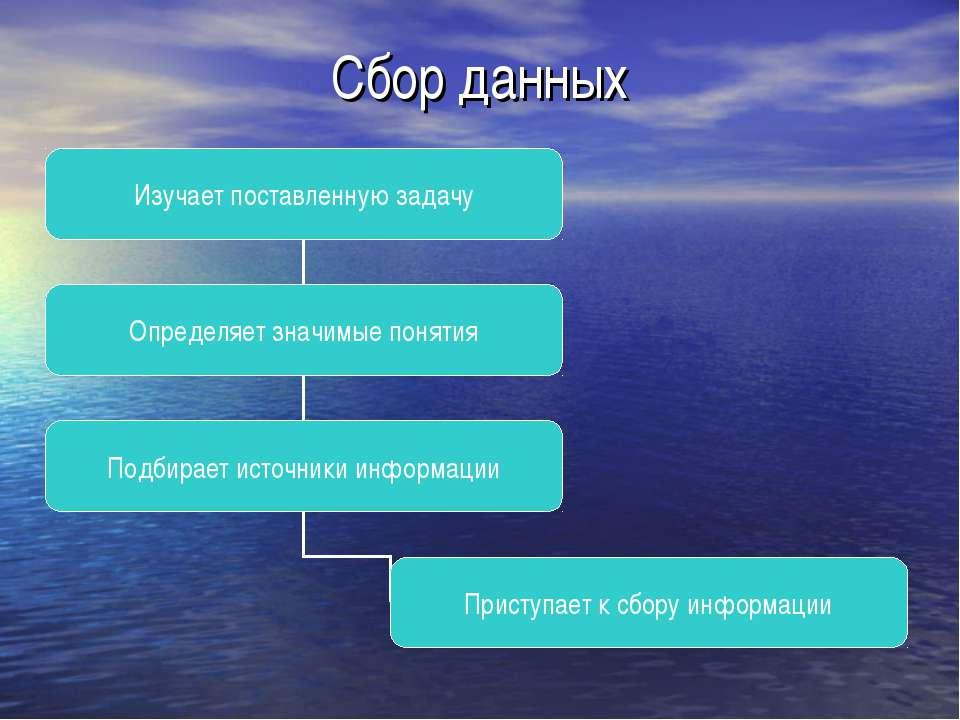 Сбор данных