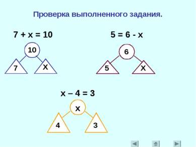 Проверка выполненного задания. 7 + x = 10 5 = 6 - x 10 7 X 6 5 X x – 4 = 3 x 4 3