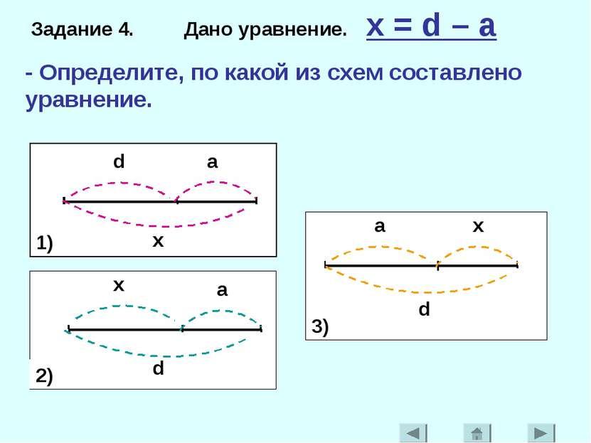 Задание 4. Дано уравнение. x = d – a - Определите, по какой из схем составлен...