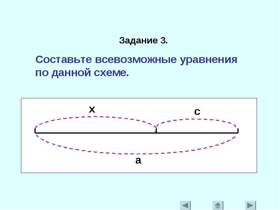 Задание 3. Составьте всевозможные уравнения по данной схеме. x c a