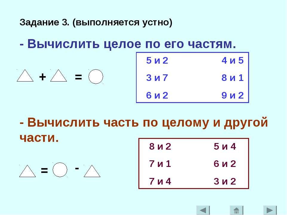 Задание 3. (выполняется устно) - Вычислить целое по его частям. + = 5 и 2 4 и...