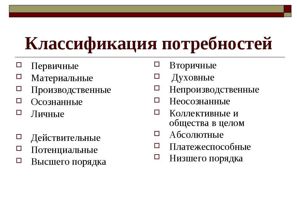 Классификация потребностей Первичные Материальные Производственные Осознанные...
