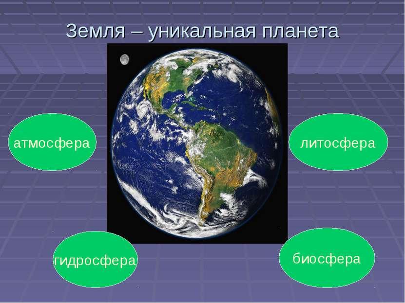 Земля – уникальная планета атмосфера гидросфера литосфера биосфера