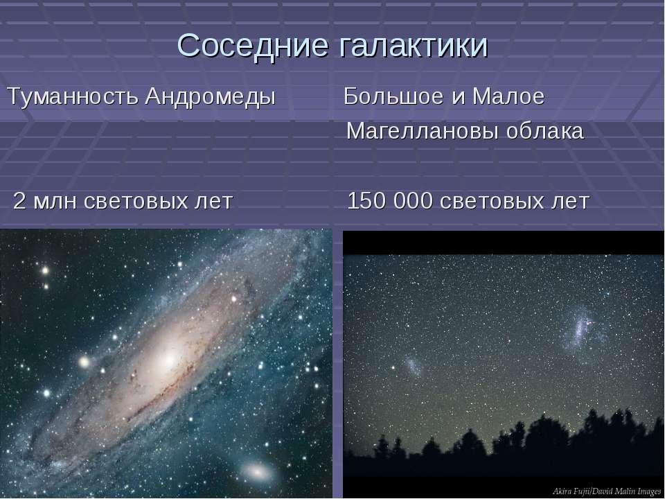Соседние галактики Туманность Андромеды Большое и Малое Магеллановы облака 2 ...