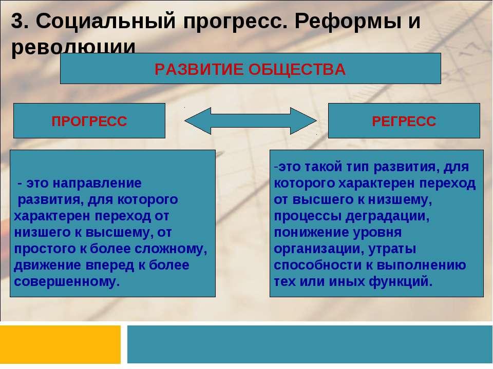 3. Социальный прогресс. Реформы и революции РАЗВИТИЕ ОБЩЕСТВА ПРОГРЕСС РЕГРЕС...