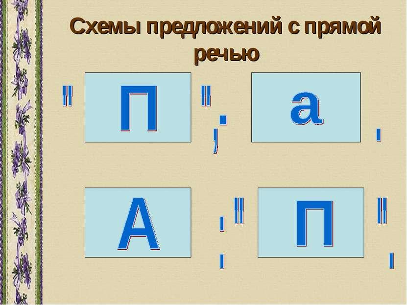 Схемы предложений с прямой речью