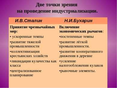 Две точки зрения на проведение индустриализации. . И.В.Сталин Н.И.Бухарин При...