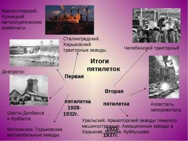 Итоги пятилеток Первая пятилетка 1928-1932г. Вторая пятилетка 1933-1937г. Азо...