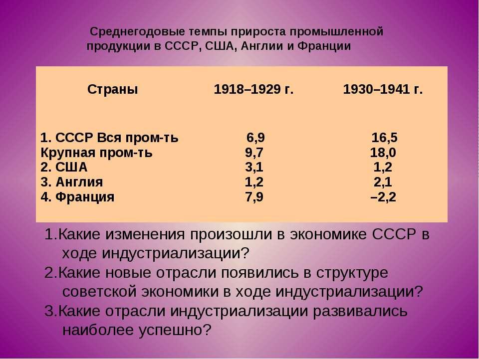 Среднегодовые темпы прироста промышленной продукции в СССР, США, Англии и Фра...