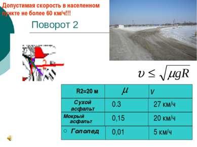 Поворот 2 Мокрый асфальт 0,15 0.3 20 км/ч 27 км/ч 5 км/ч 0,01 Гололед v R2=20...