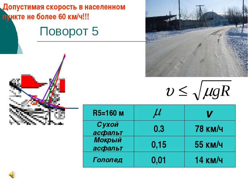 Поворот 5 Гололед 14 км/ч 0,01 55 км/ч 0,15 Мокрый асфальт v 0.3 Сухой асфаль...