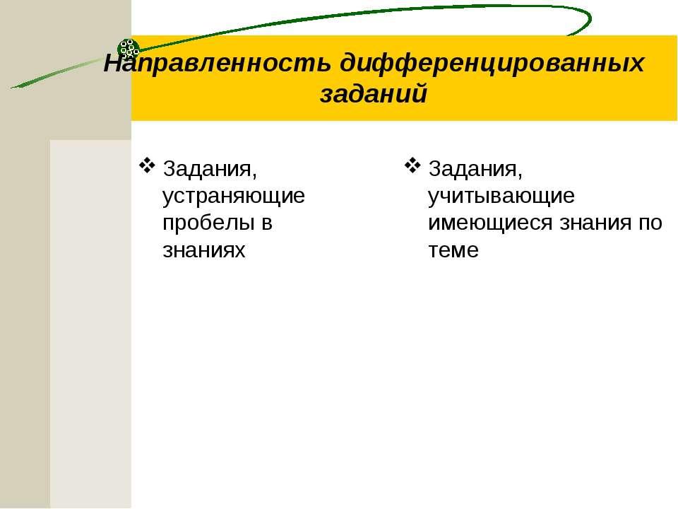 Направленность дифференцированных заданий Задания, устраняющие пробелы в знан...