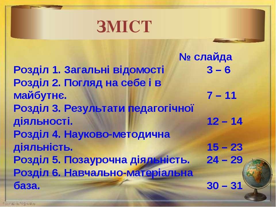 * ЗМІСТ № слайда Розділ 1. Загальні відомості 3 – 6 Розділ 2. Погляд на себе ...