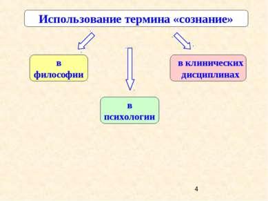 Использование термина «сознание» в философии в клинических дисциплинах в псих...