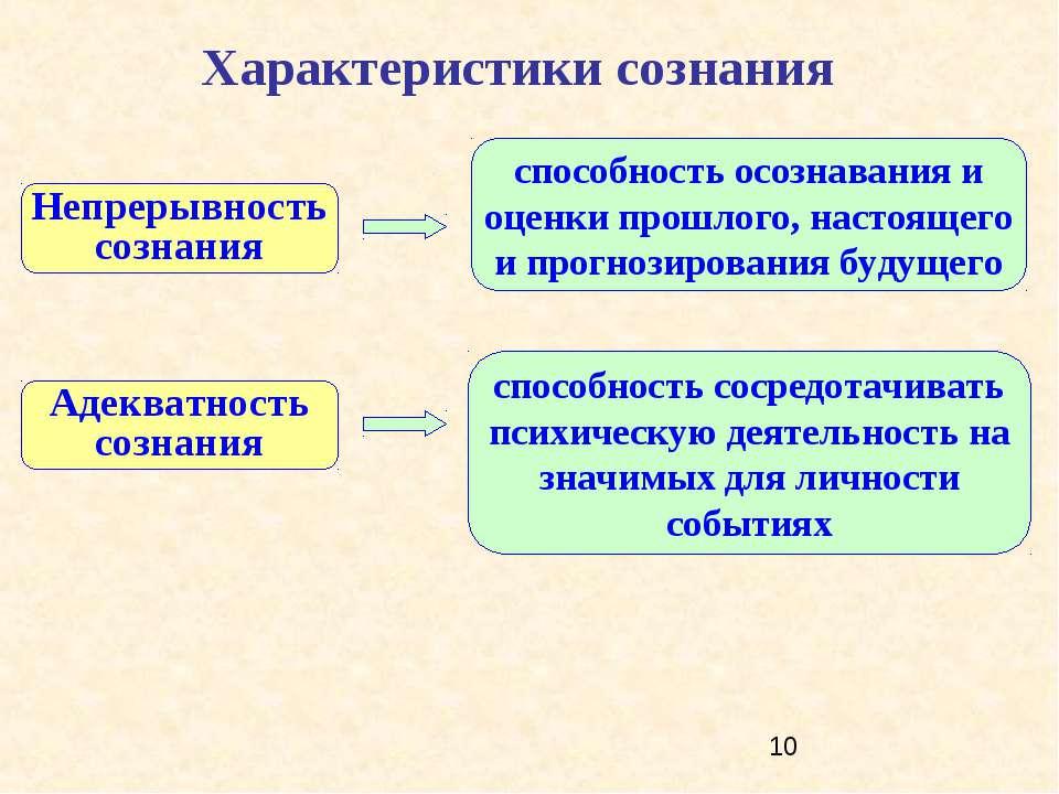 Характеристики сознания Непрерывность сознания способность осознавания и оцен...