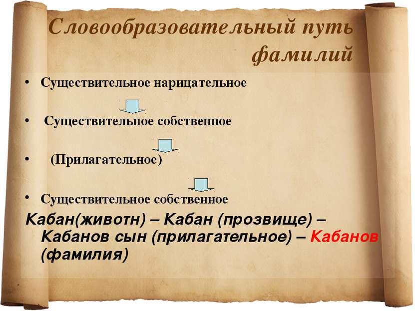 Словообразовательный путь фамилий Существительное нарицательное Существительн...