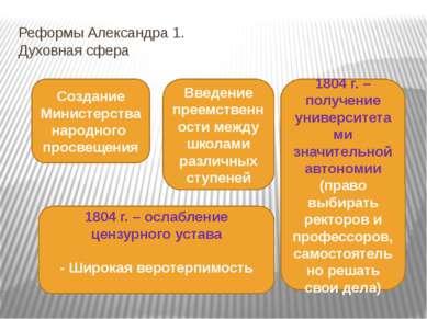 Реформы Александра 1. Духовная сфера Создание Министерства народного просвеще...
